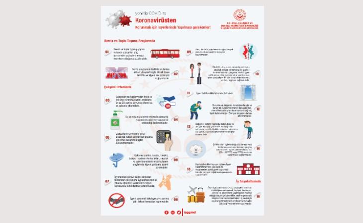 Koronavirüsle Mücadele Kapsamında İş Yerlerinde Alınması Gereken Tedbirler Kılavuzu